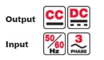 Lincoln Lasapparaat | Input Output | Gas Las Centrum